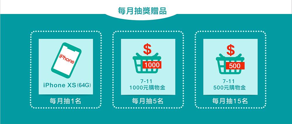 每月抽獎贈品有iPhoneXS、7-11購物金